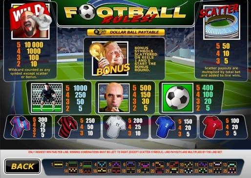 Коэффициенты символов в игре Football Rules