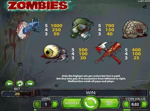 Выплаты за символы в игре Zombies